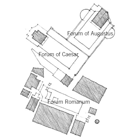 罗曼努姆广场、凯撒广场与奥古斯都广场