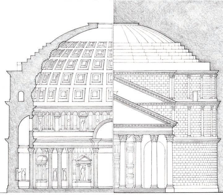 万神庙 Pantheon