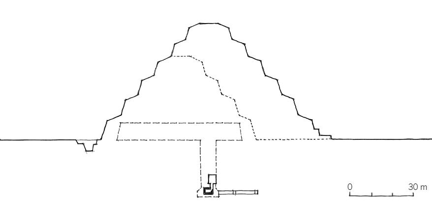 昭赛尔金字塔 Zoser Pyramid