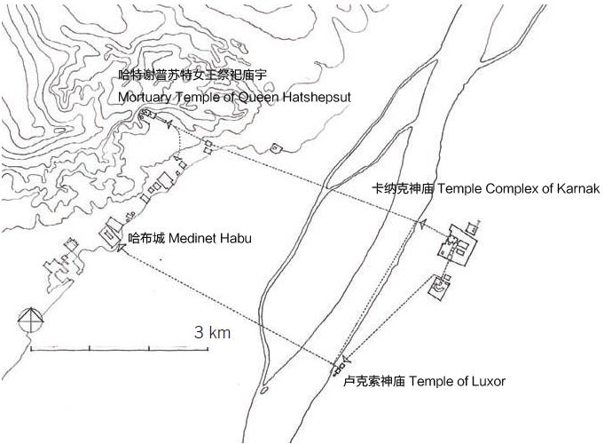 底比斯陵墓与庙宇