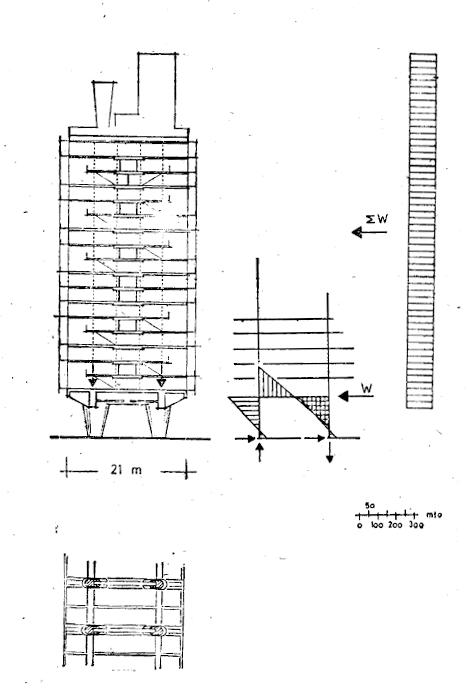 形式与结构︱马赛公寓 Unite d'Habitation