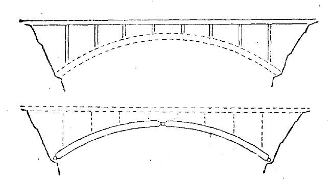 萨金纳 托贝尔桥 Salginatobel Bridge