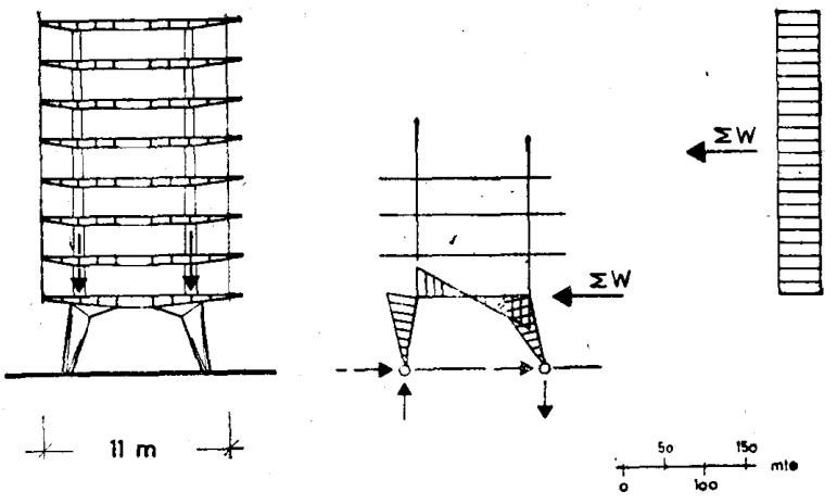 联合国教科文组织总部大楼 弯矩图