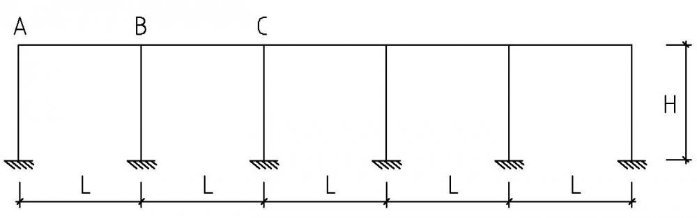 2019-010.单层多跨框架,温度均匀变化(t不等于0),A、B、 C三点的弯矩大小排序是?
