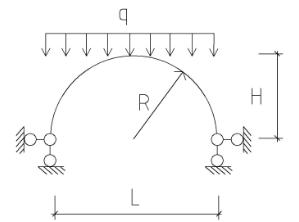半径为R的圆弧拱结构,在均布荷载q作用下,下列说法错误的是?